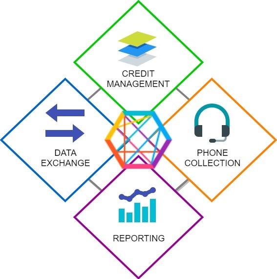 piattaforma-recupero-crediti